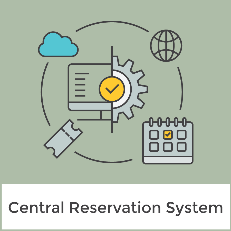 Hotel Central Reservation System | BookLogic